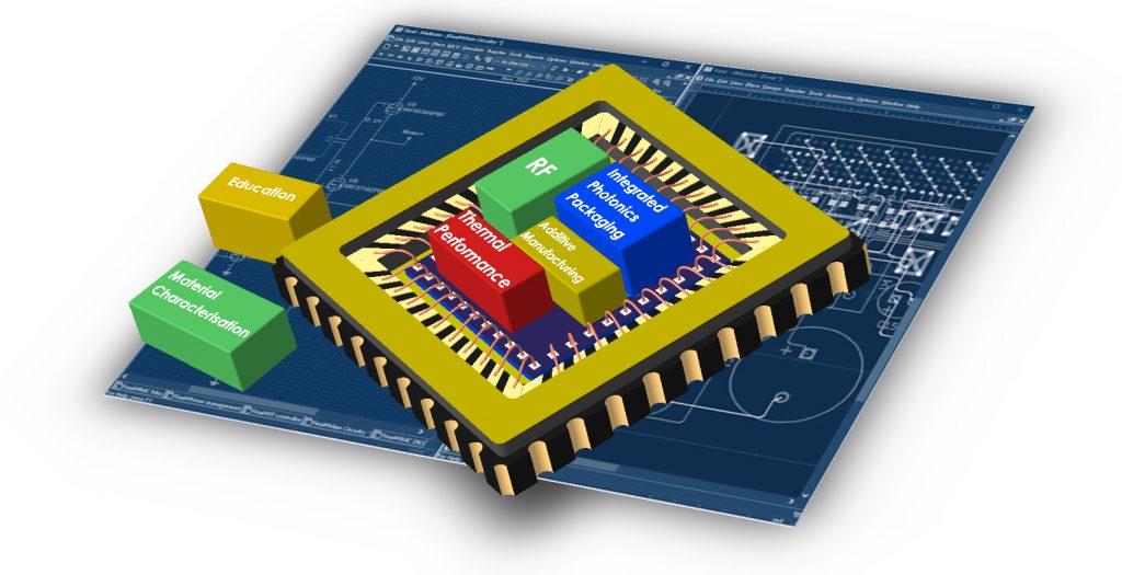 Tech Gelderland, CITC, Semiconductor Packaging, chip on pcb blueprint (2)